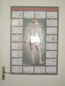 ЕМГ методики неврология